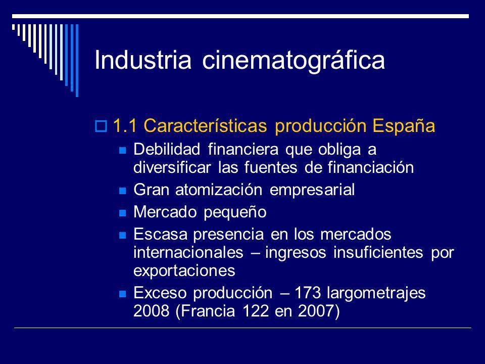 Industria cinematográfica 1.1 Características producción España Debilidad financiera que obliga a diversificar las fuentes de financiación Gran atomiz