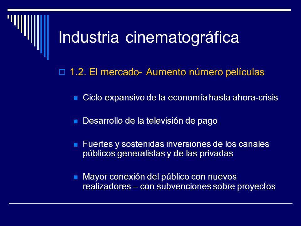 Industria cinematográfica 1.2. El mercado- Aumento número películas Ciclo expansivo de la economía hasta ahora-crisis Desarrollo de la televisión de p
