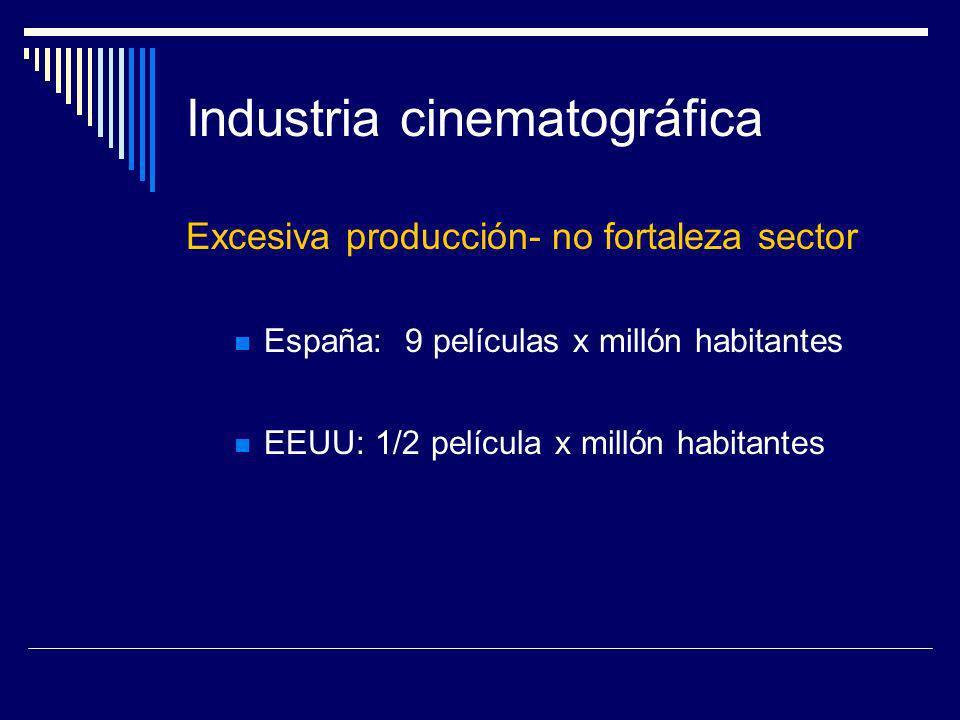 Industria cinematográfica Excesiva producción- no fortaleza sector España: 9 películas x millón habitantes EEUU: 1/2 película x millón habitantes