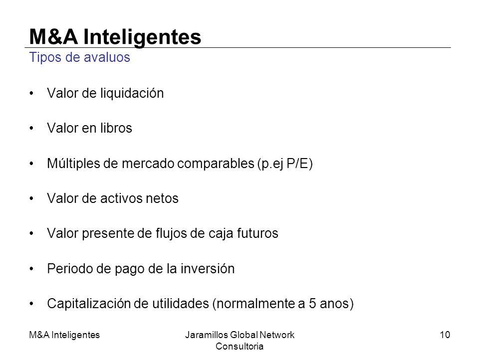 M&A InteligentesJaramillos Global Network Consultoria 10 M&A Inteligentes Tipos de avaluos Valor de liquidación Valor en libros Múltiples de mercado comparables (p.ej P/E) Valor de activos netos Valor presente de flujos de caja futuros Periodo de pago de la inversión Capitalización de utilidades (normalmente a 5 anos)