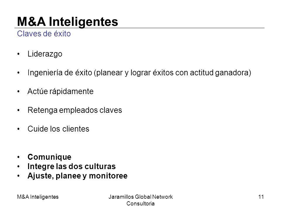 M&A InteligentesJaramillos Global Network Consultoria 11 M&A Inteligentes Claves de éxito Liderazgo Ingeniería de éxito (planear y lograr éxitos con a