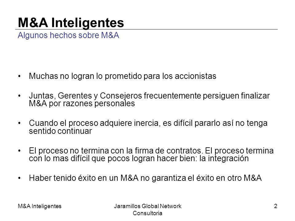 M&A InteligentesJaramillos Global Network Consultoria 2 M&A Inteligentes Algunos hechos sobre M&A Muchas no logran lo prometido para los accionistas Juntas, Gerentes y Consejeros frecuentemente persiguen finalizar M&A por razones personales Cuando el proceso adquiere inercia, es difícil pararlo así no tenga sentido continuar El proceso no termina con la firma de contratos.
