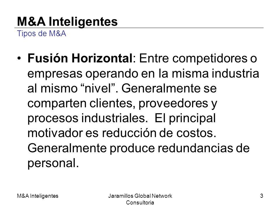 M&A InteligentesJaramillos Global Network Consultoria 3 M&A Inteligentes Tipos de M&A Fusión Horizontal: Entre competidores o empresas operando en la misma industria al mismo nivel.