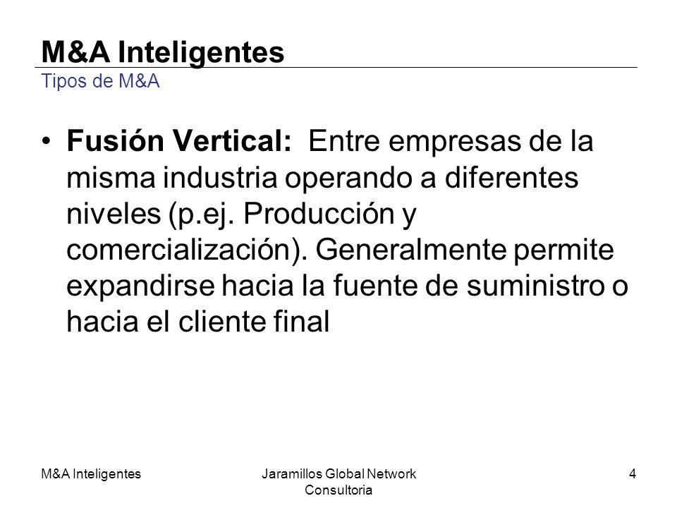 M&A InteligentesJaramillos Global Network Consultoria 5 M&A Inteligentes Tipos de M&A Conglomerados: Entre compañías no relacionadas que no compiten y sin ninguna relación entre proveedores y clientes.