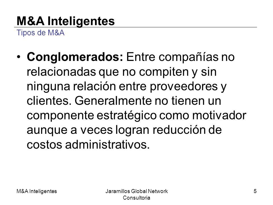 M&A InteligentesJaramillos Global Network Consultoria 5 M&A Inteligentes Tipos de M&A Conglomerados: Entre compañías no relacionadas que no compiten y