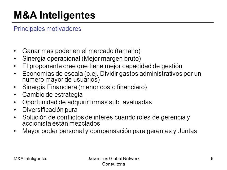 M&A InteligentesJaramillos Global Network Consultoria 7 M&A Inteligentes Roles durante el proceso Abogados: Redactar acuerdos legales, documentos de oferta y defensa.
