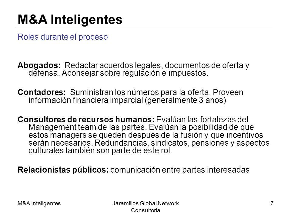 M&A InteligentesJaramillos Global Network Consultoria 7 M&A Inteligentes Roles durante el proceso Abogados: Redactar acuerdos legales, documentos de o