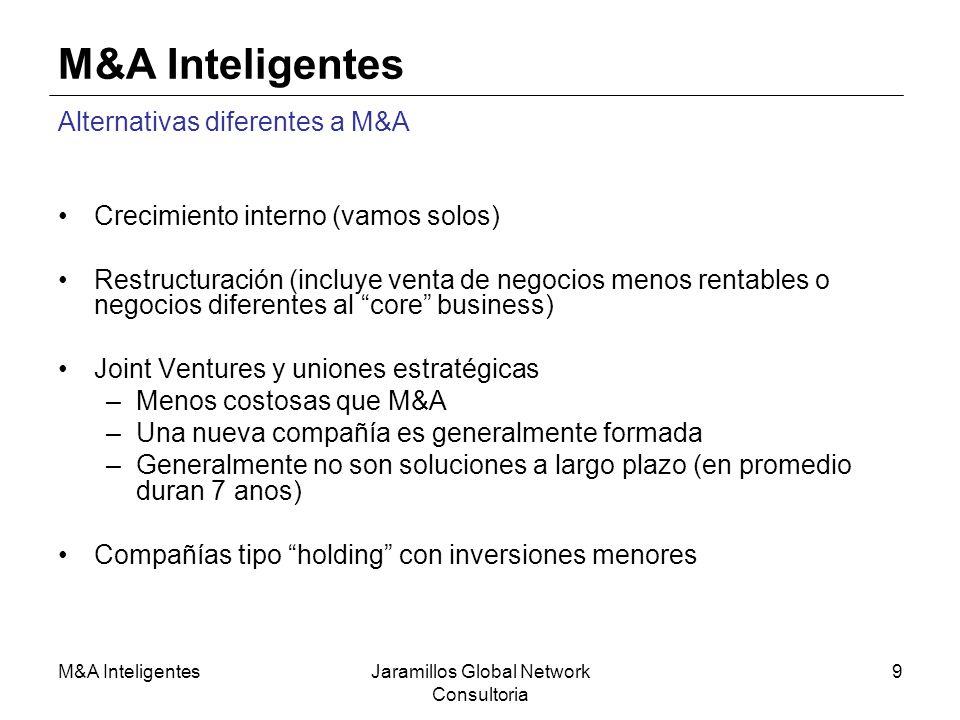 M&A InteligentesJaramillos Global Network Consultoria 9 M&A Inteligentes Alternativas diferentes a M&A Crecimiento interno (vamos solos) Restructuraci