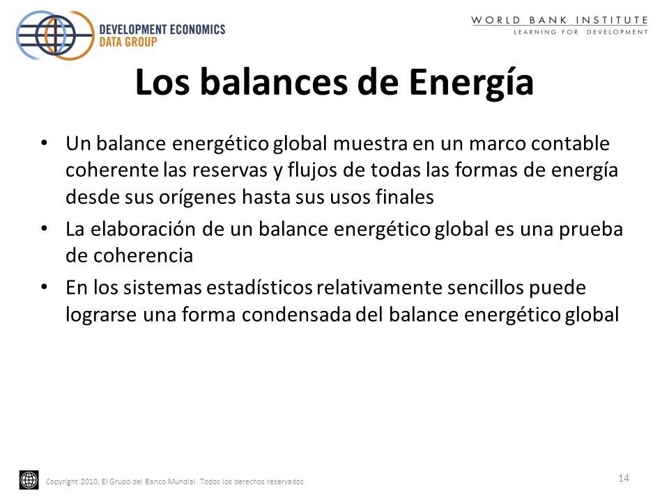 Copyright 2010, El Grupo del Banco Mundial. Todos los derechos reservados Los balances de Energía Un balance energético global muestra en un marco con