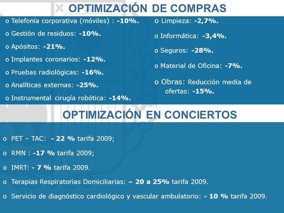 o Telefonía corporativa (móviles) : -10%. o Gestión de residuos: -10%. o Apósitos: -21%. o Implantes coronarios: -12%. o Pruebas radiológicas: -16%. o