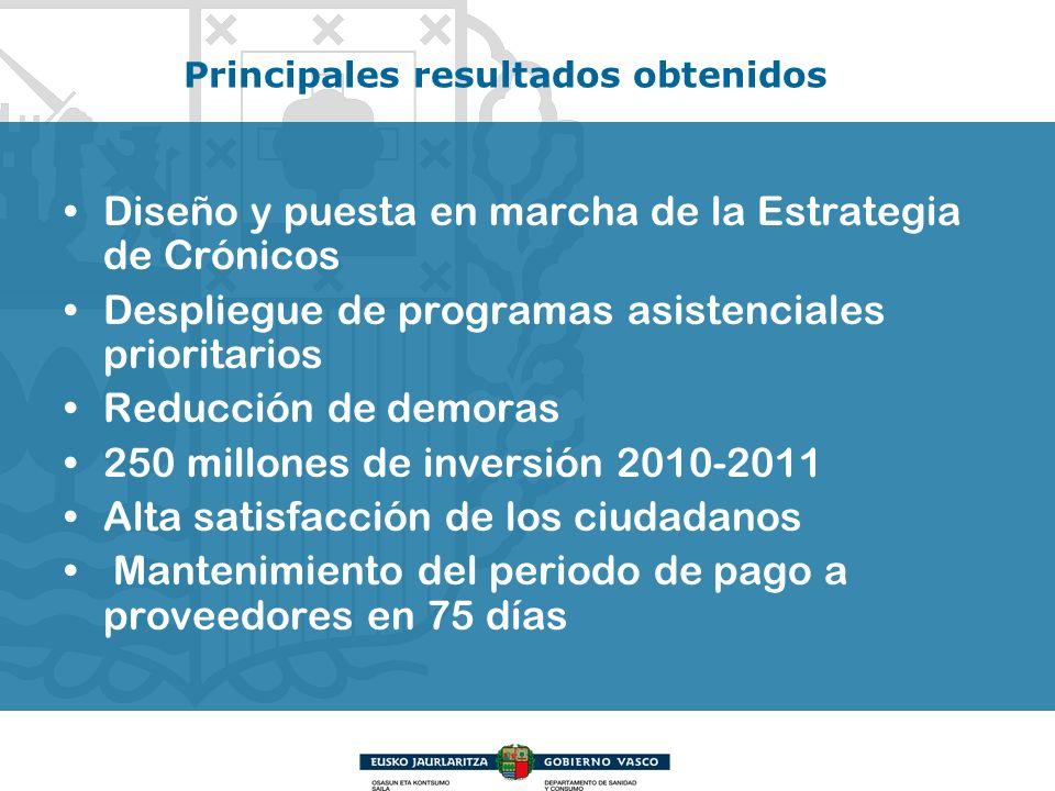 Principales resultados obtenidos Diseño y puesta en marcha de la Estrategia de Crónicos Despliegue de programas asistenciales prioritarios Reducción d
