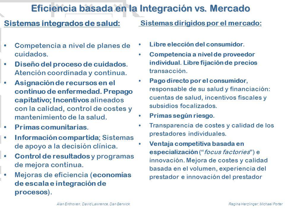 Sistemas integrados de salud: Competencia a nivel de planes de cuidados. Diseño del proceso de cuidados. Atención coordinada y continua. Asignación de
