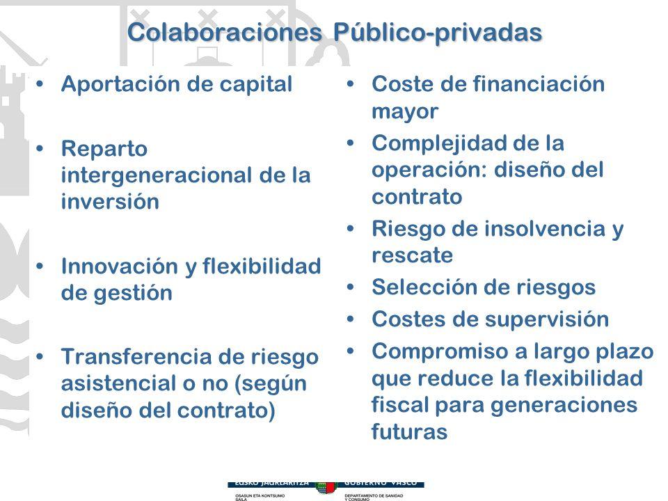 Colaboraciones Público-privadas Aportación de capital Reparto intergeneracional de la inversión Innovación y flexibilidad de gestión Transferencia de