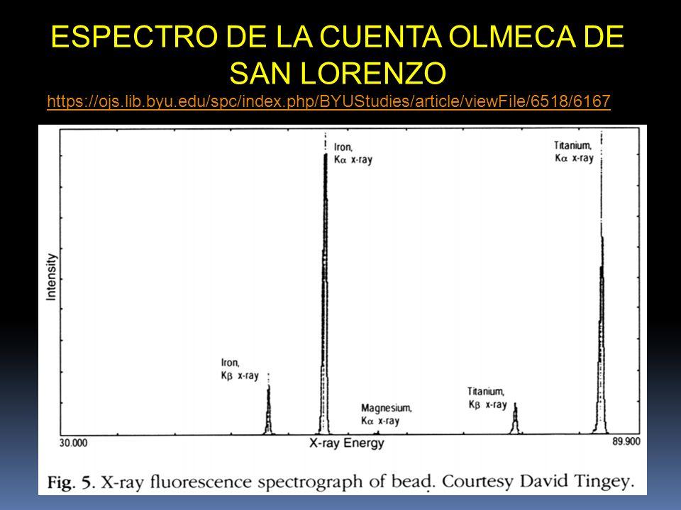 CUENTAS OLMECASOLMEC BEADS Jones Steven 1998 Examinadas por físicos.Opinan que su uso como soporte de taladro es improbable.