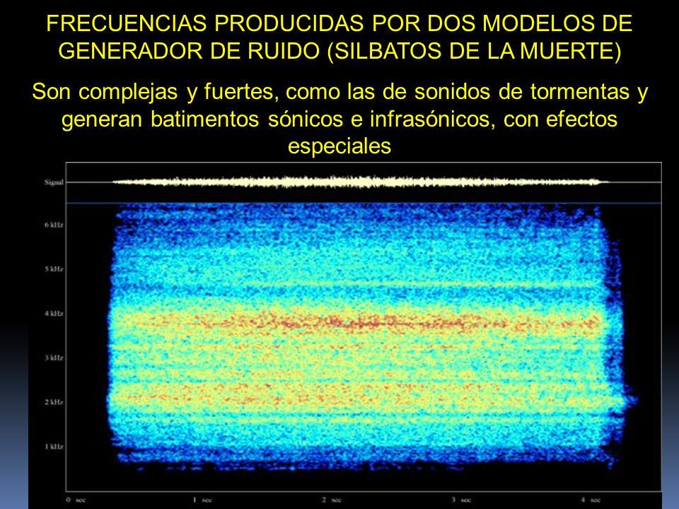 FRECUENCIAS GENERADAS POR LA ILMENITA SONORA OLMECA Son infrasónicas, sónicas y ultrasónicas. Potencia 0.1 Watts