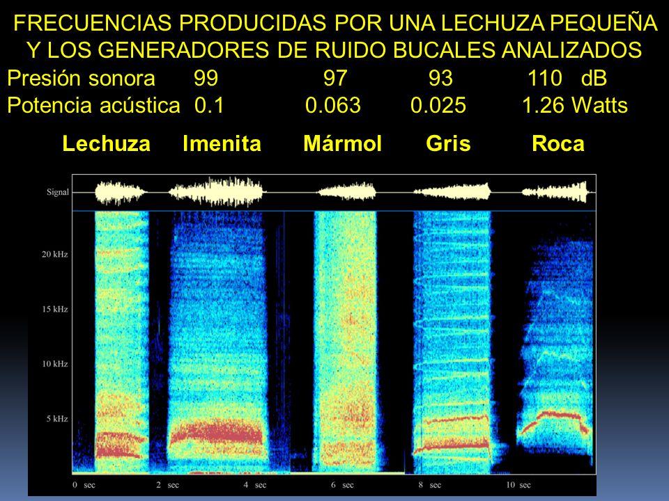 FRECUENCIAS PRODUCIDAS POR DOS MODELOS DE GENERADOR DE RUIDO (SILBATOS DE LA MUERTE) Son complejas y fuertes, como las de sonidos de tormentas y gener