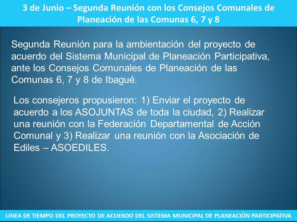 3 de Junio – Segunda Reunión con los Consejos Comunales de Planeación de las Comunas 6, 7 y 8 LINEA DE TIEMPO DEL PROYECTO DE ACUERDO DEL SISTEMA MUNI