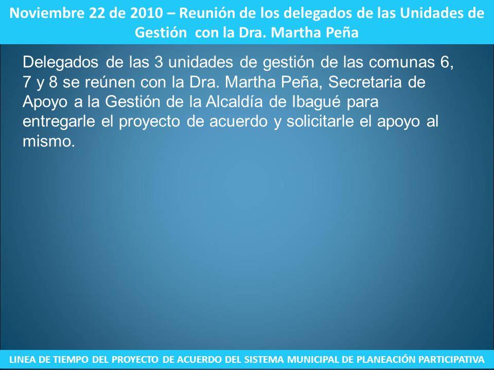 Noviembre 22 de 2010 – Reunión de los delegados de las Unidades de Gestión con la Dra. Martha Peña LINEA DE TIEMPO DEL PROYECTO DE ACUERDO DEL SISTEMA