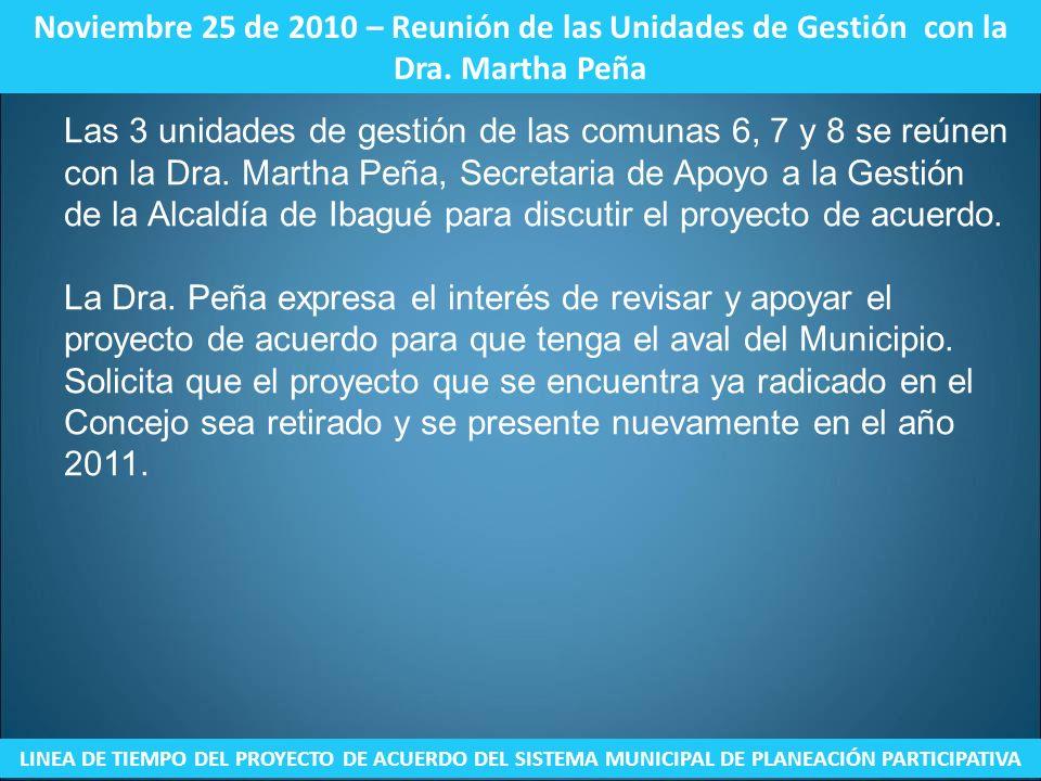 Noviembre 25 de 2010 – Reunión de las Unidades de Gestión con la Dra. Martha Peña LINEA DE TIEMPO DEL PROYECTO DE ACUERDO DEL SISTEMA MUNICIPAL DE PLA