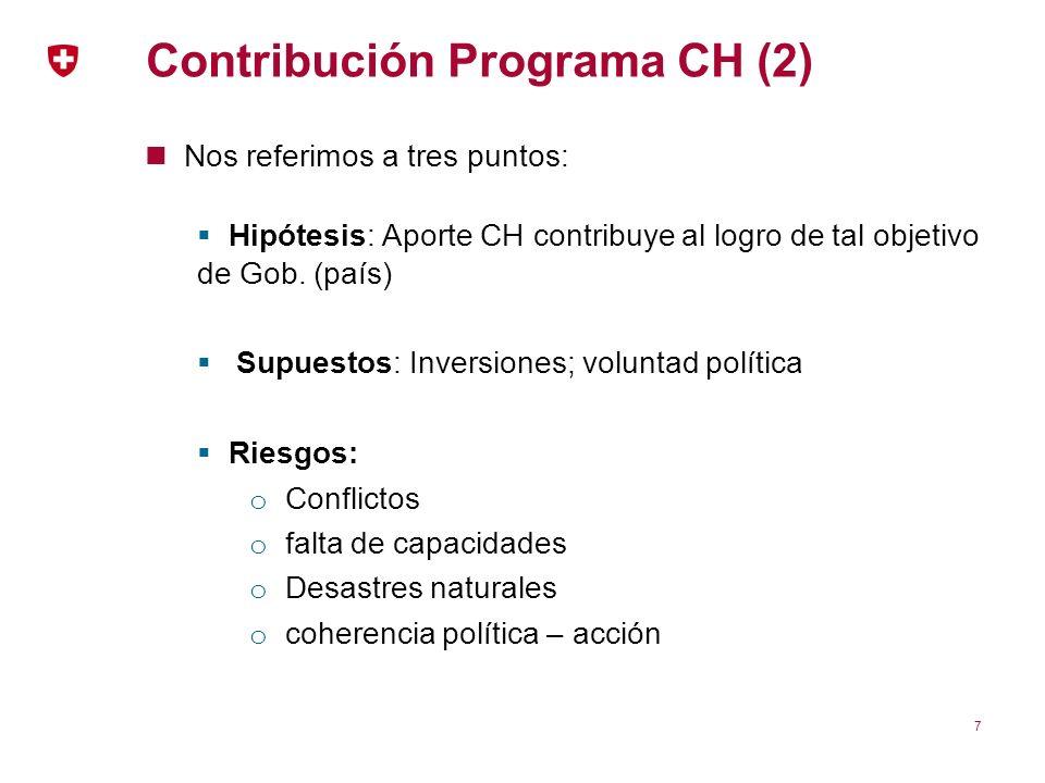 Contribución Programa CH (2) Nos referimos a tres puntos: Hipótesis: Aporte CH contribuye al logro de tal objetivo de Gob. (país) Supuestos: Inversion