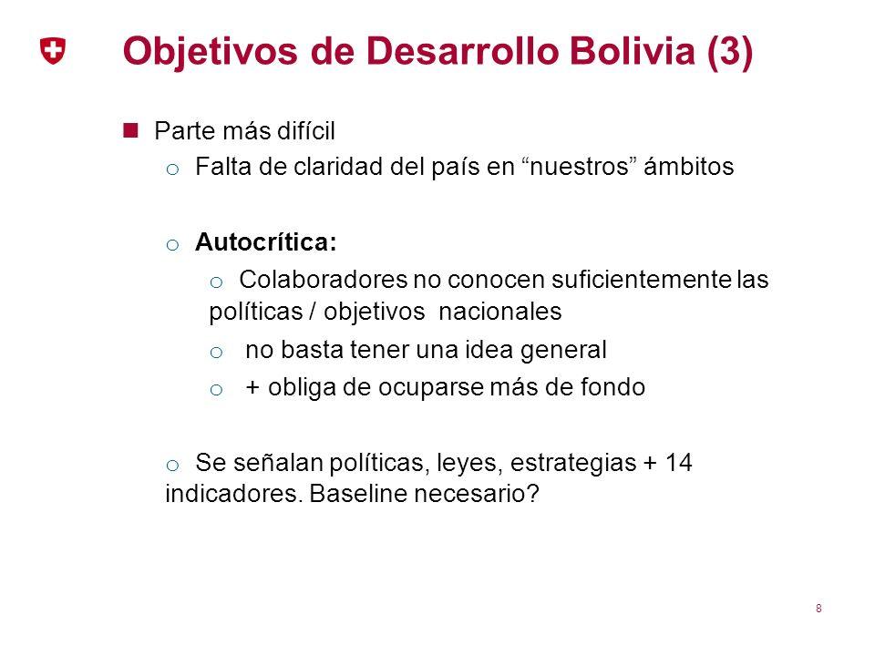 Objetivos de Desarrollo Bolivia (3) Parte más difícil o Falta de claridad del país en nuestros ámbitos o Autocrítica: o Colaboradores no conocen sufic