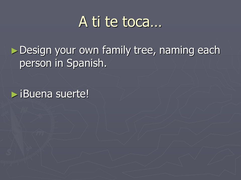Un árbol genealógico Me llamo Wednesday. Tengo 13 años.
