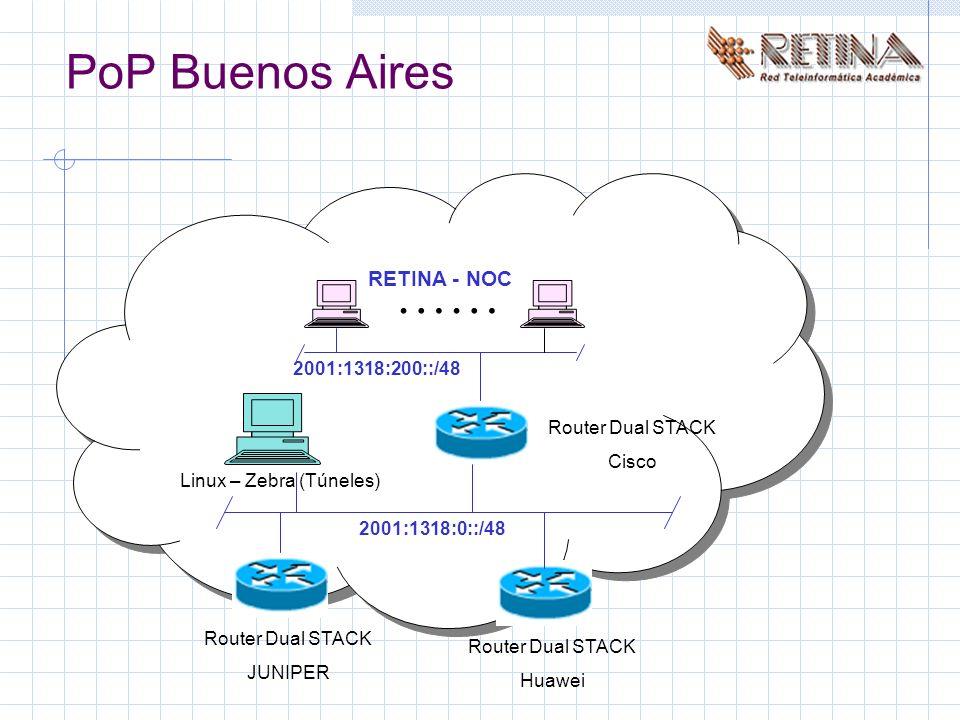 PoP Buenos Aires …… Router Dual STACK JUNIPER Router Dual STACK Huawei Router Dual STACK Cisco Linux – Zebra (Túneles) 2001:1318:200::/48 2001:1318:0::/48 RETINA - NOC