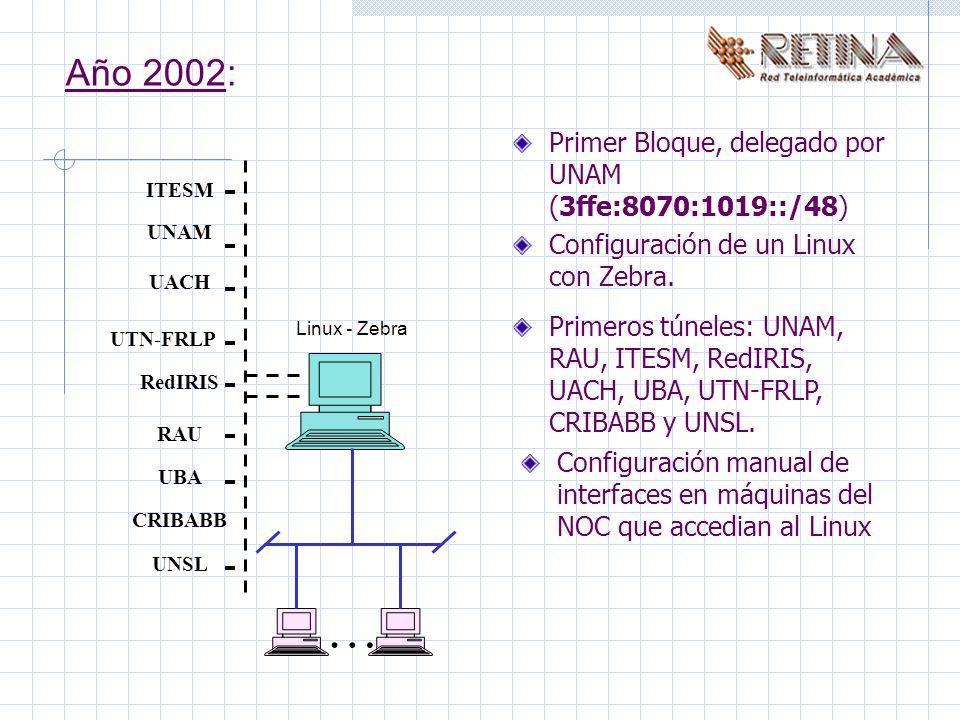 Año 2002: Primer Bloque, delegado por UNAM (3ffe:8070:1019::/48) Configuración de un Linux con Zebra.