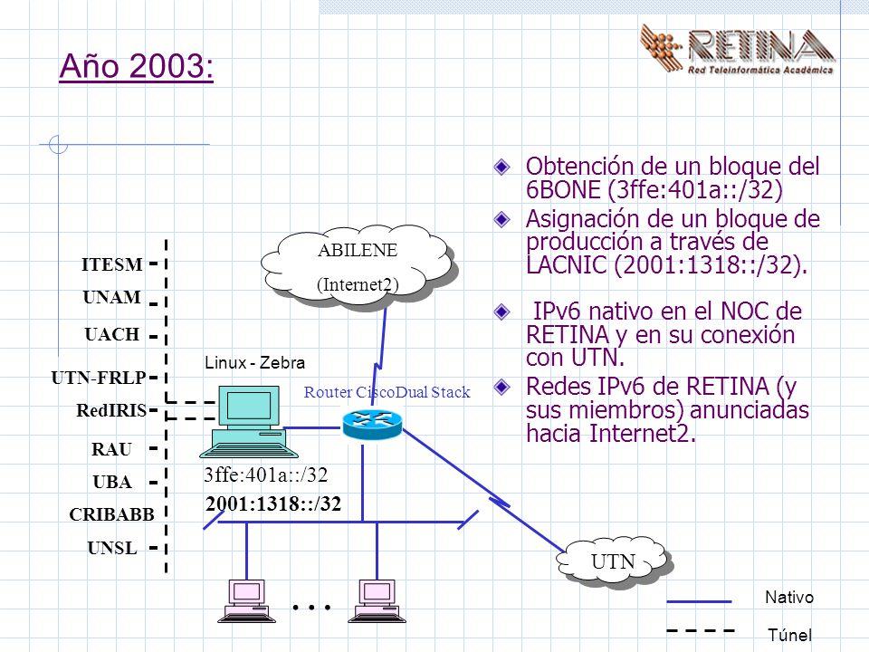 Año 2003: Obtención de un bloque del 6BONE (3ffe:401a::/32) Asignación de un bloque de producción a través de LACNIC (2001:1318::/32).