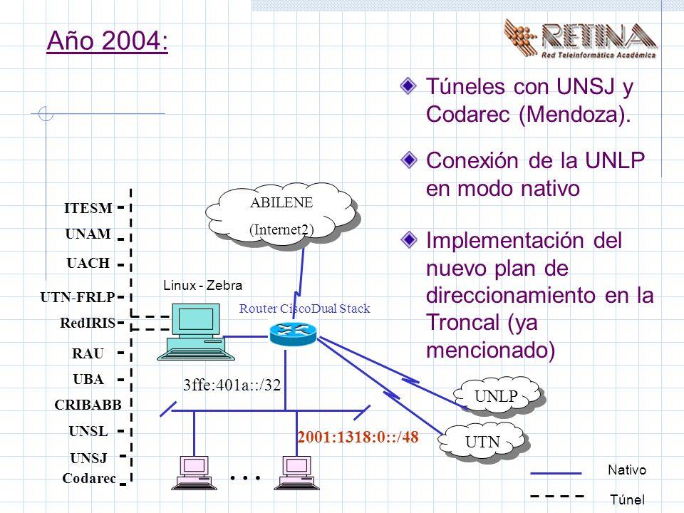 Año 2004: Túneles con UNSJ y Codarec (Mendoza).