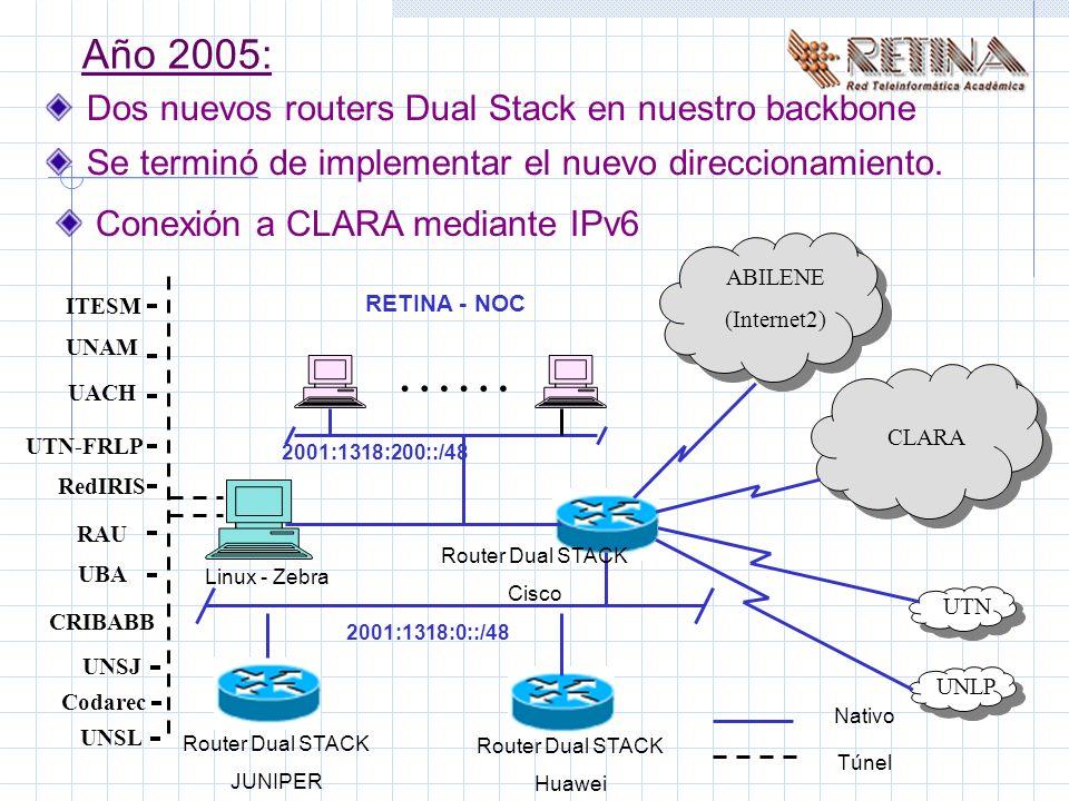 Año 2005: Dos nuevos routers Dual Stack en nuestro backbone Se terminó de implementar el nuevo direccionamiento.