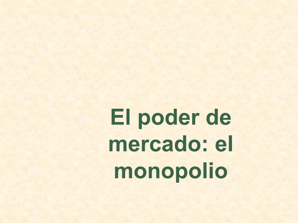 El poder de mercado: el monopolio