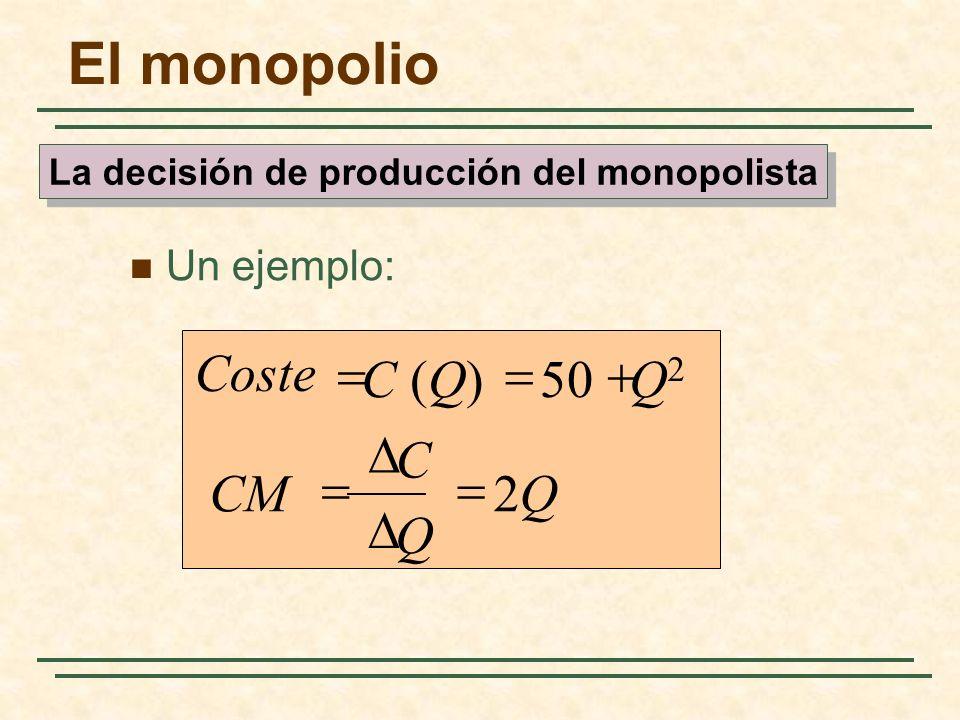 Un ejemplo: Q Q C CM Q2Q2 C (Q) Coste 2 50 El monopolio La decisión de producción del monopolista