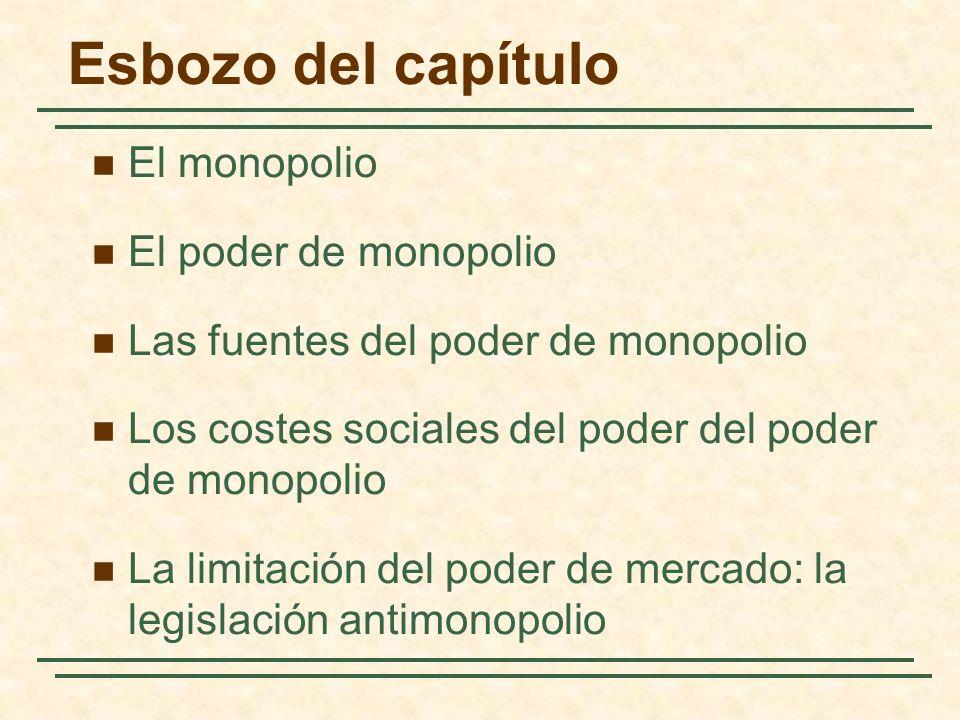 El monopolio El poder de monopolio Las fuentes del poder de monopolio Los costes sociales del poder del poder de monopolio La limitación del poder de mercado: la legislación antimonopolio Esbozo del capítulo