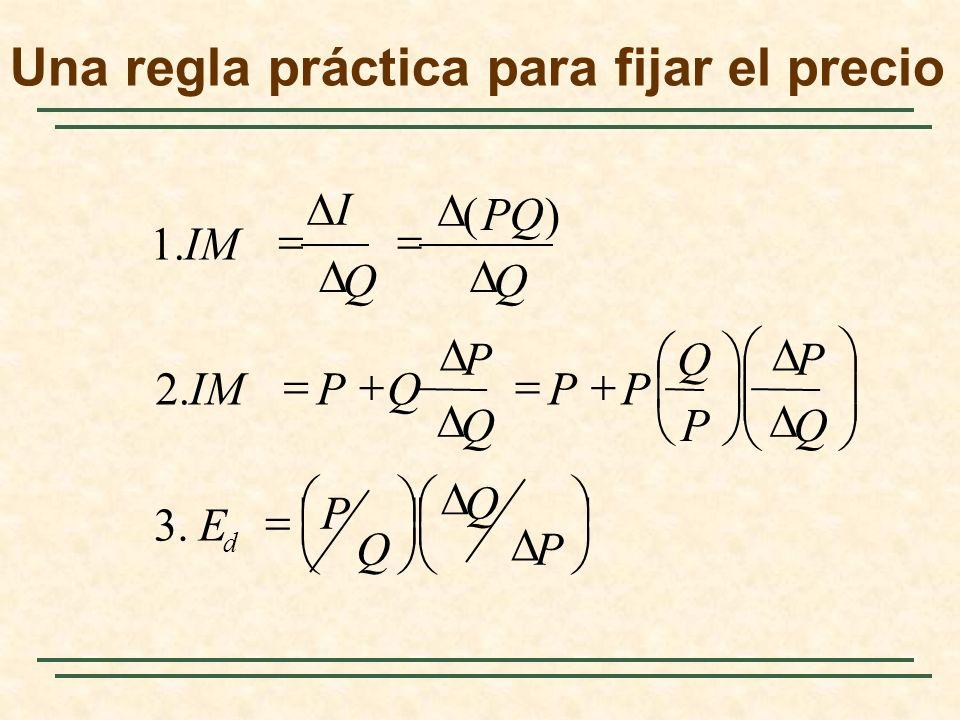 Una regla práctica para fijar el precio I P Q Q P E Q P P Q PP Q P QPIM Q PQ Q IM d.3.2 )(.1