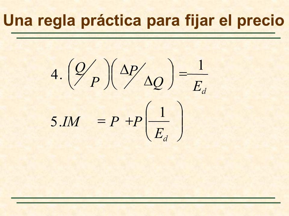 d d E PPIM E Q P P Q 1.5 1.4 Una regla práctica para fijar el precio