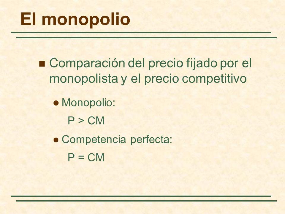 Comparación del precio fijado por el monopolista y el precio competitivo Monopolio: P > CM Competencia perfecta: P = CM El monopolio