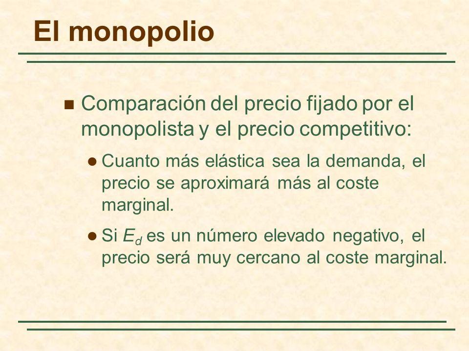 Comparación del precio fijado por el monopolista y el precio competitivo: Cuanto más elástica sea la demanda, el precio se aproximará más al coste marginal.