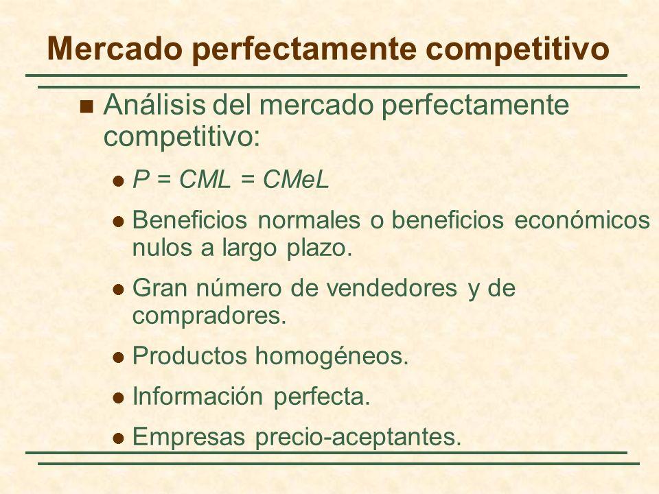 Mercado perfectamente competitivo Análisis del mercado perfectamente competitivo: P = CML = CMeL Beneficios normales o beneficios económicos nulos a largo plazo.