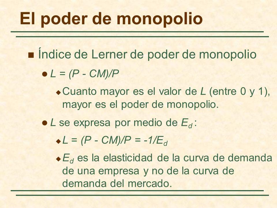 Índice de Lerner de poder de monopolio L = (P - CM)/P Cuanto mayor es el valor de L (entre 0 y 1), mayor es el poder de monopolio.