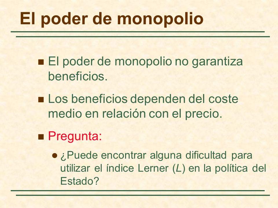 El poder de monopolio no garantiza beneficios.
