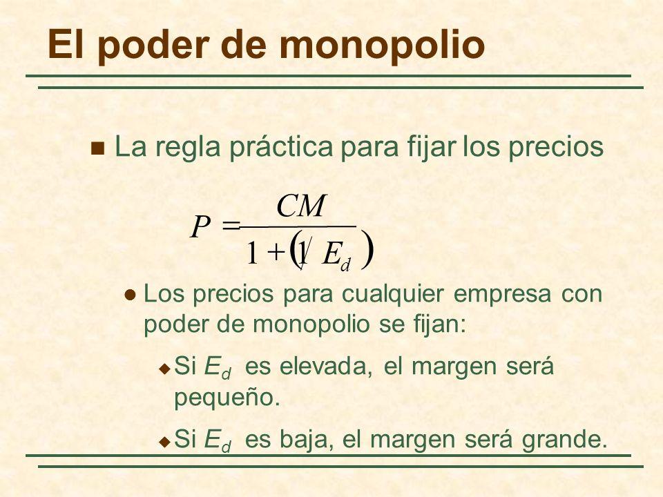 La regla práctica para fijar los precios Los precios para cualquier empresa con poder de monopolio se fijan: Si E d es elevada, el margen será pequeño.