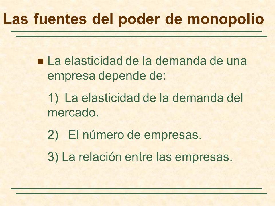 La elasticidad de la demanda de una empresa depende de: 1)La elasticidad de la demanda del mercado.