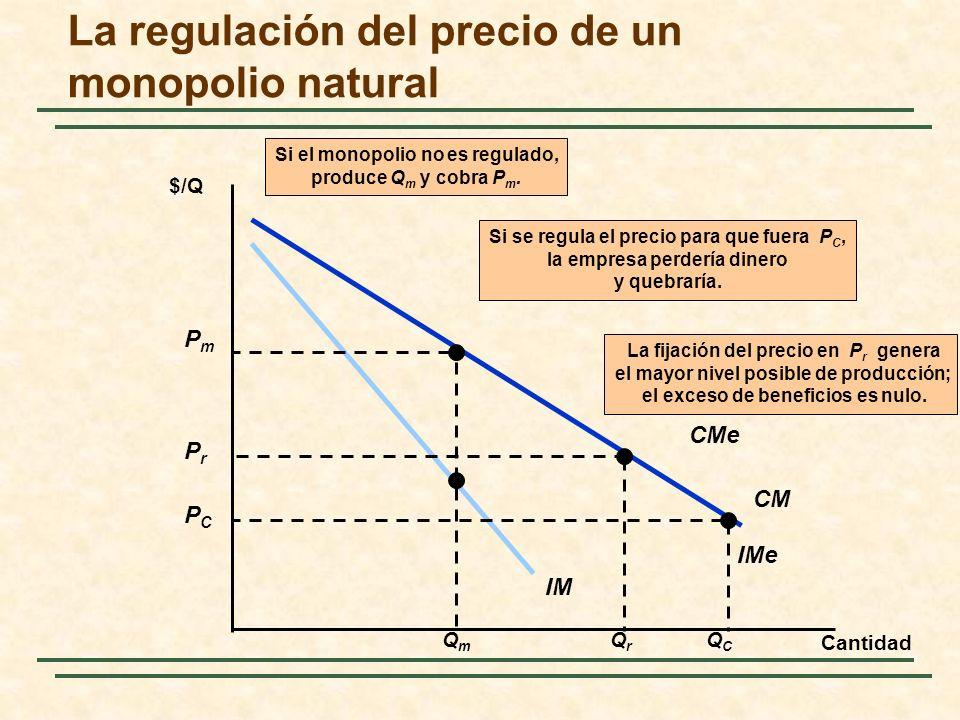 CM CMe IMe IM $/Q Cantidad La fijación del precio en P r genera el mayor nivel posible de producción; el exceso de beneficios es nulo.