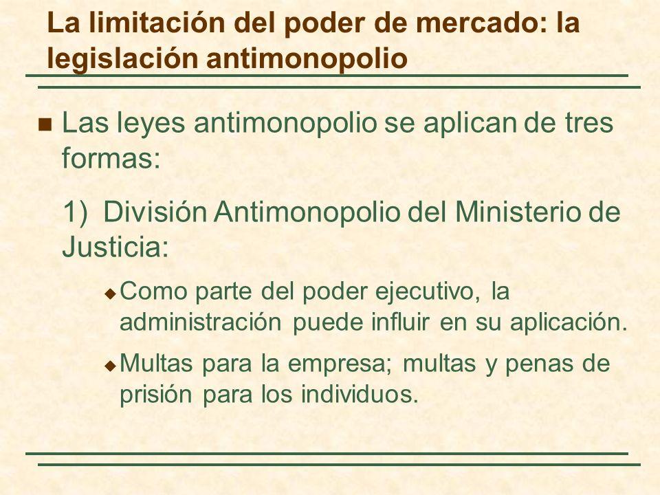 Las leyes antimonopolio se aplican de tres formas: 1)División Antimonopolio del Ministerio de Justicia: Como parte del poder ejecutivo, la administración puede influir en su aplicación.
