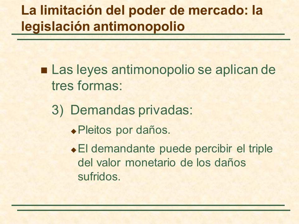 Las leyes antimonopolio se aplican de tres formas: 3)Demandas privadas: Pleitos por daños.