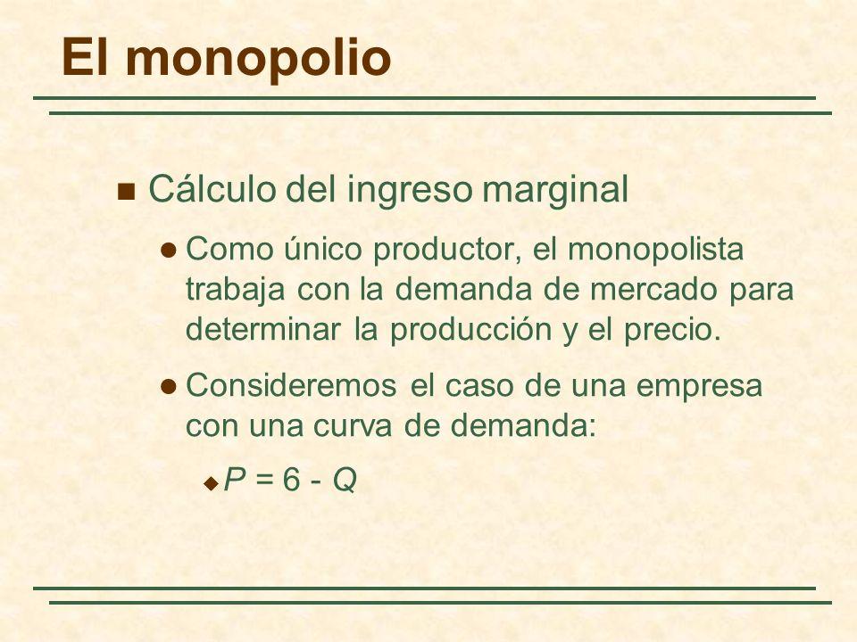 Cálculo del ingreso marginal Como único productor, el monopolista trabaja con la demanda de mercado para determinar la producción y el precio.