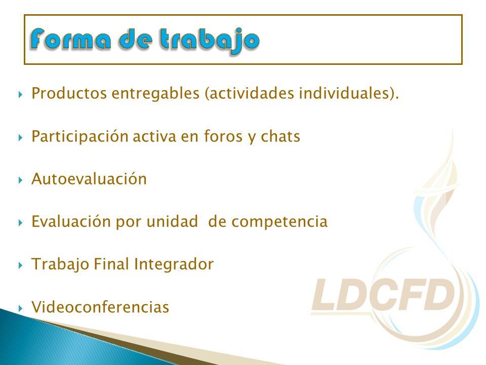Productos entregables (actividades individuales). Participación activa en foros y chats Autoevaluación Evaluación por unidad de competencia Trabajo Fi