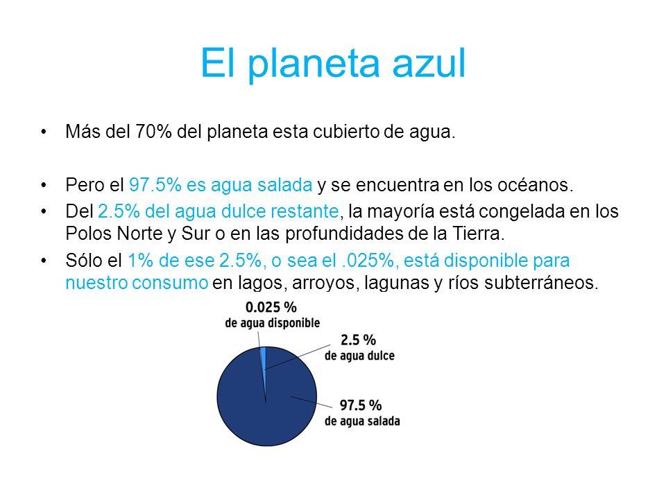 El planeta azul Más del 70% del planeta esta cubierto de agua. Pero el 97.5% es agua salada y se encuentra en los océanos. Del 2.5% del agua dulce res