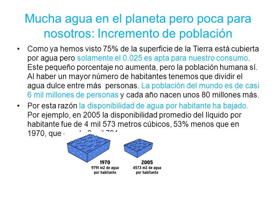 Mucha agua en el planeta pero poca para nosotros: Incremento de población Como ya hemos visto 75% de la superficie de la Tierra está cubierta por agua